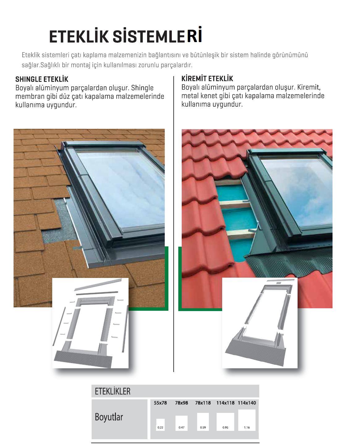 teras çatı penceresi eteklikleri