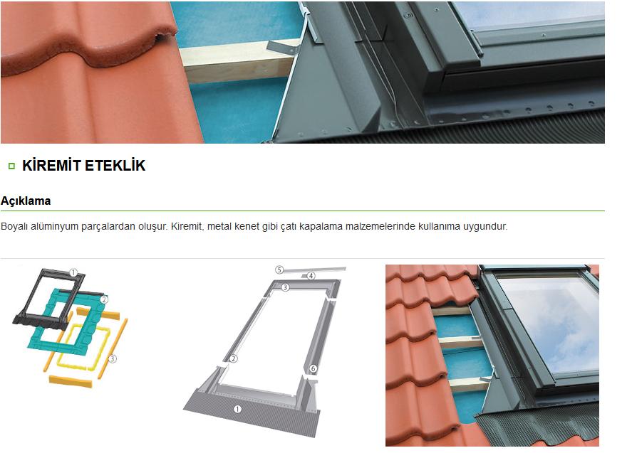 fakro çatı penceresi eteklikleri