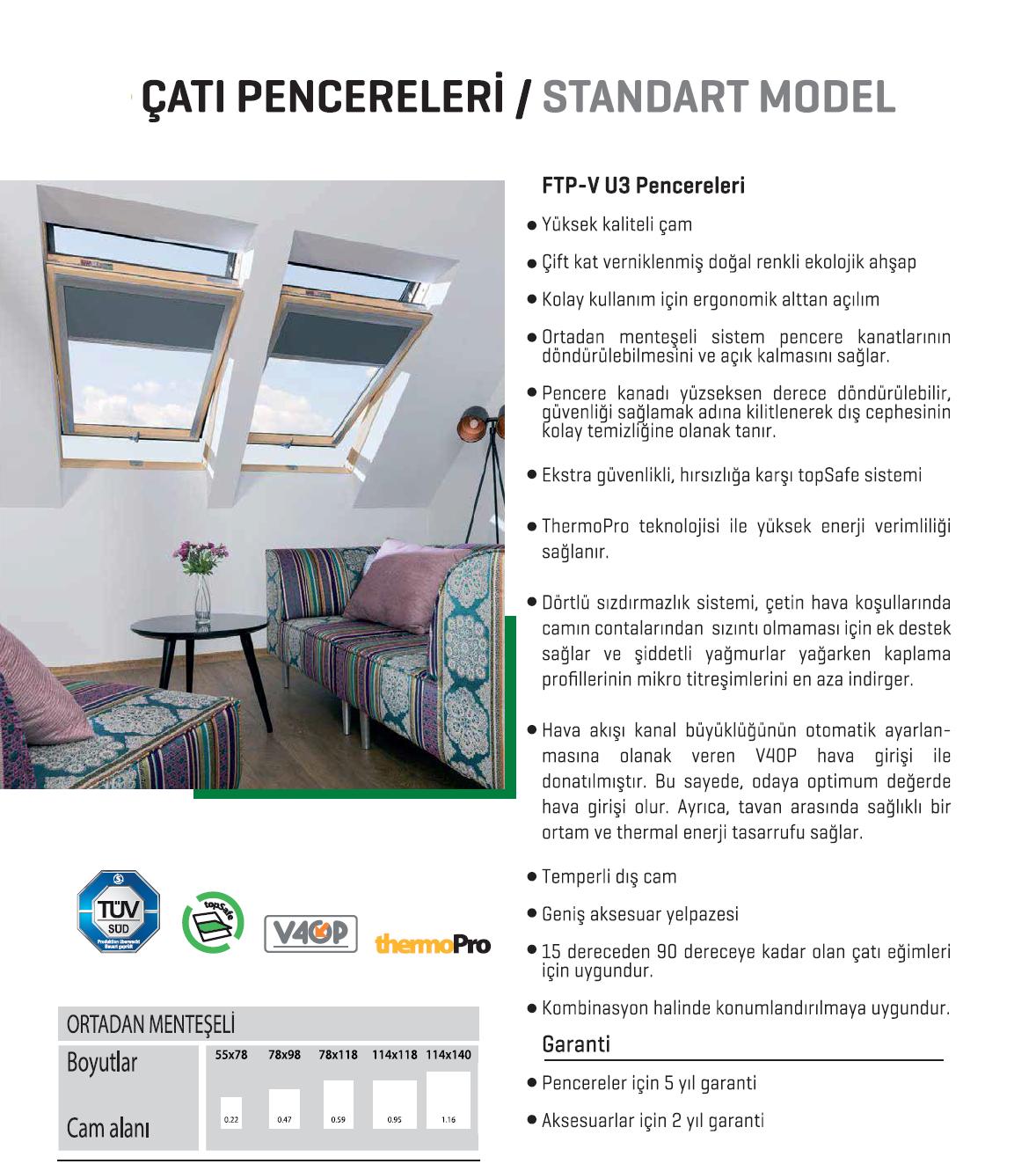 fakro standart çatı pencere detayı